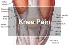 Knee Pain Spine Doctor Normal Illinois